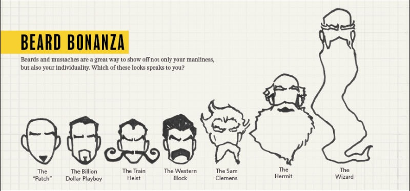 the manly man s guide to manliness for men